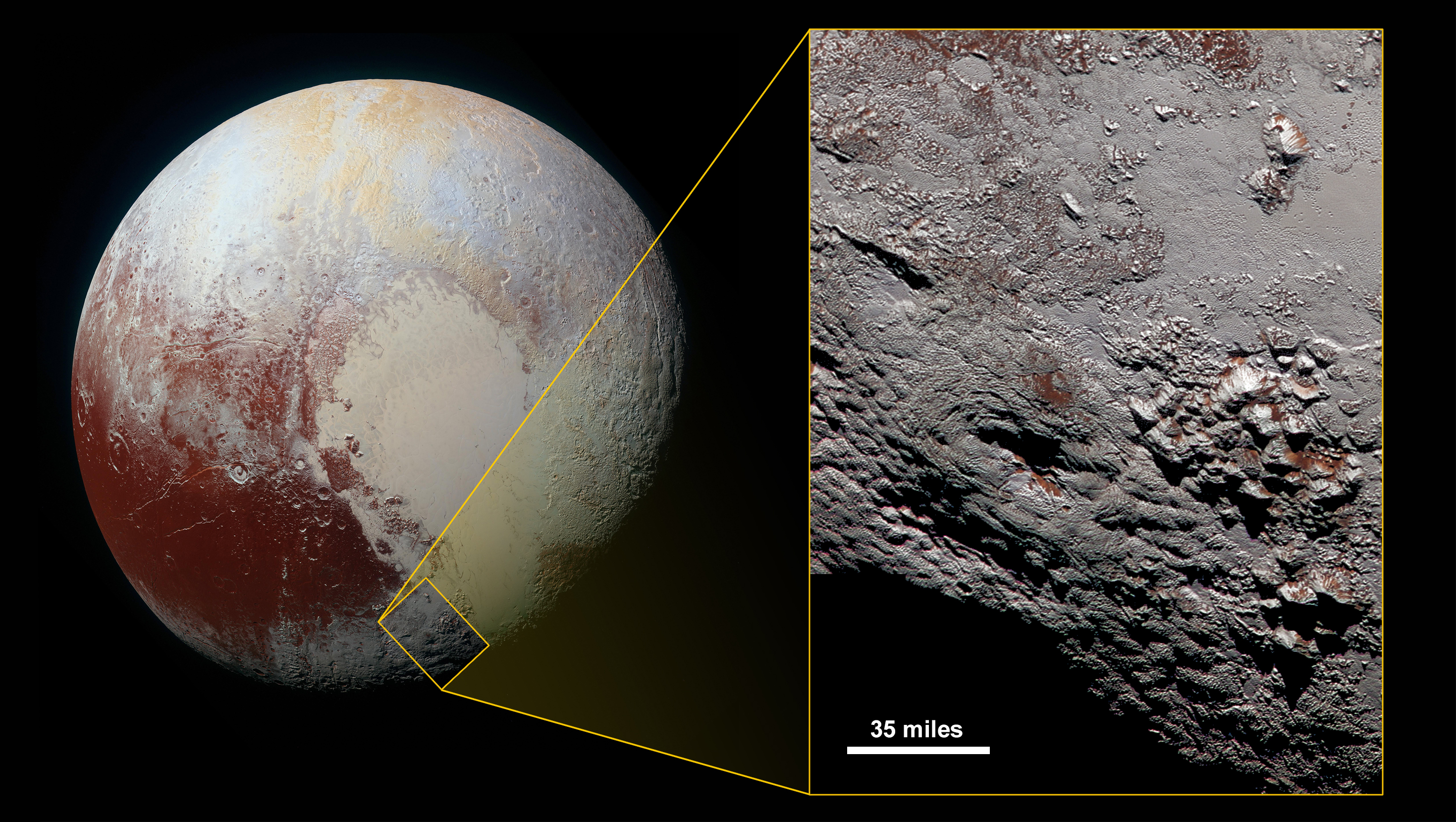 Two views of Pluto. One up close. One distant.